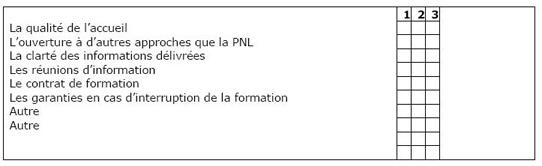 organisation_formation_pnl