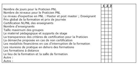 organisation_materiele_pedagogique_pnl