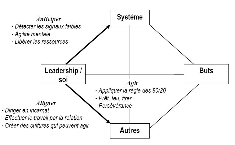 leadershipalpha3