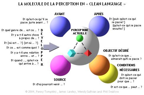 CleanLanguage3